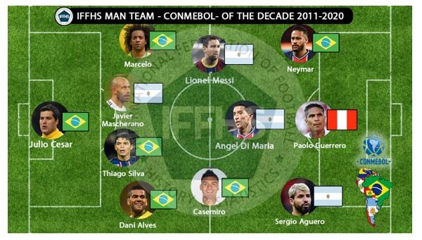 futbolistas peruanos por el mundo
